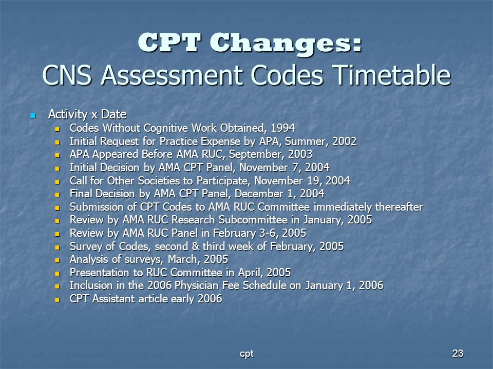 CPT Changes: CNS Assessment Codes Timetable