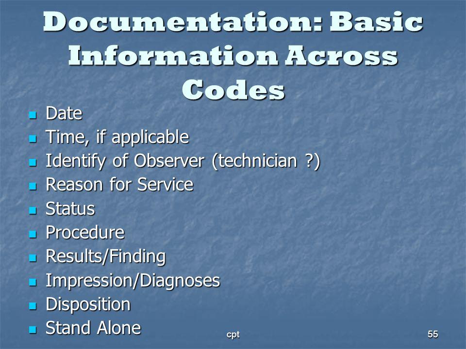 Documentation: Basic Information Across Codes