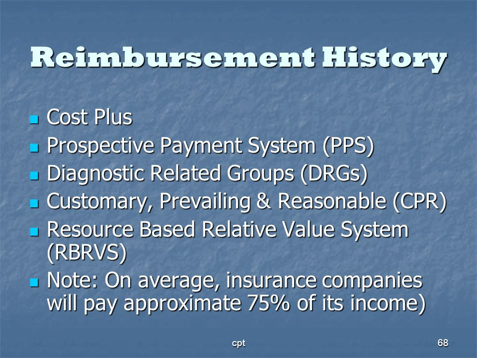 Reimbursement History