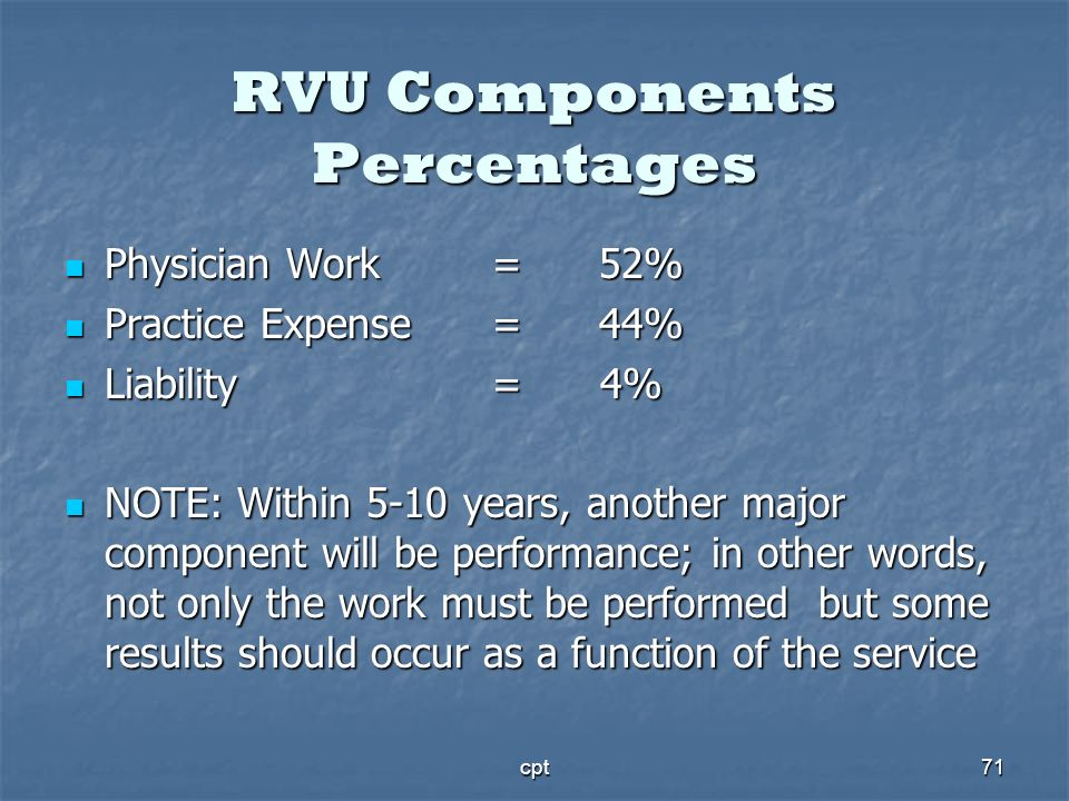 RVU Components Percentages