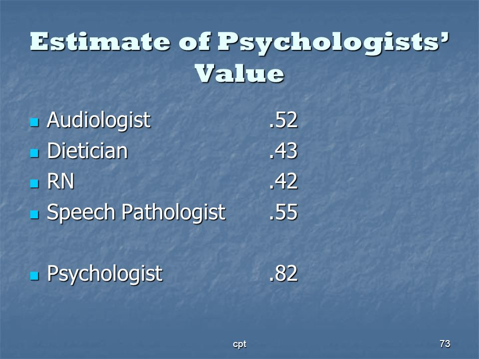 Estimate of Psychologists' Value