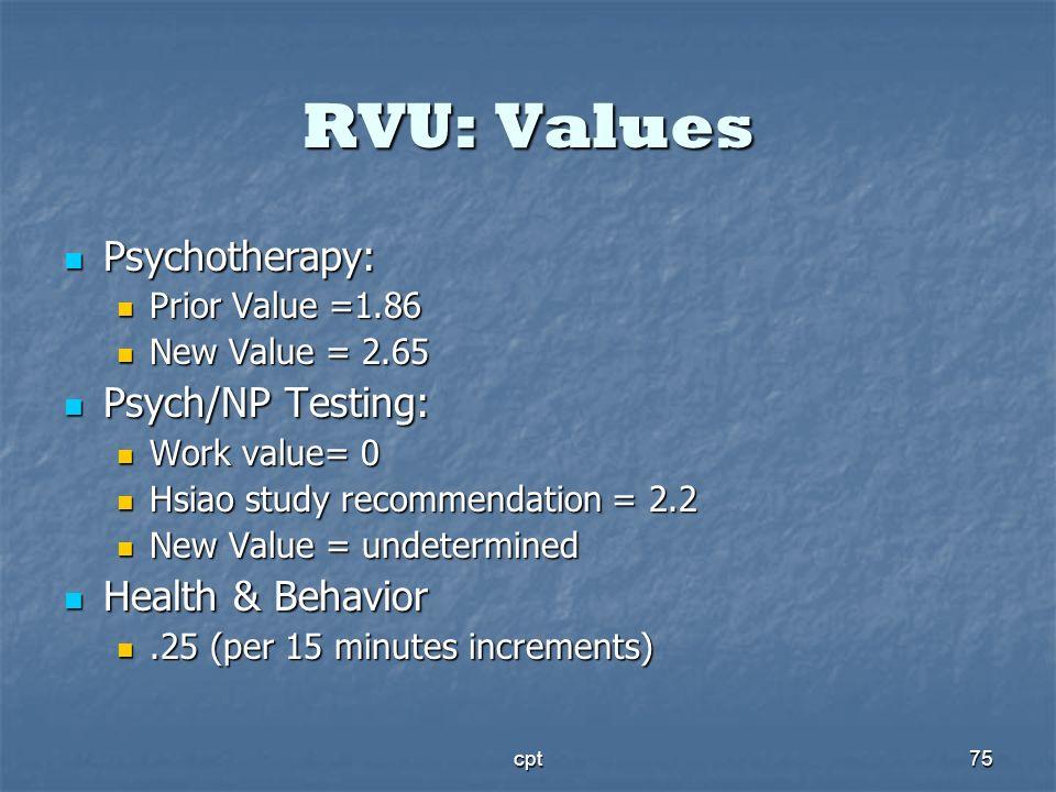 RVU: Values Psychotherapy: Psych/NP Testing: Health & Behavior