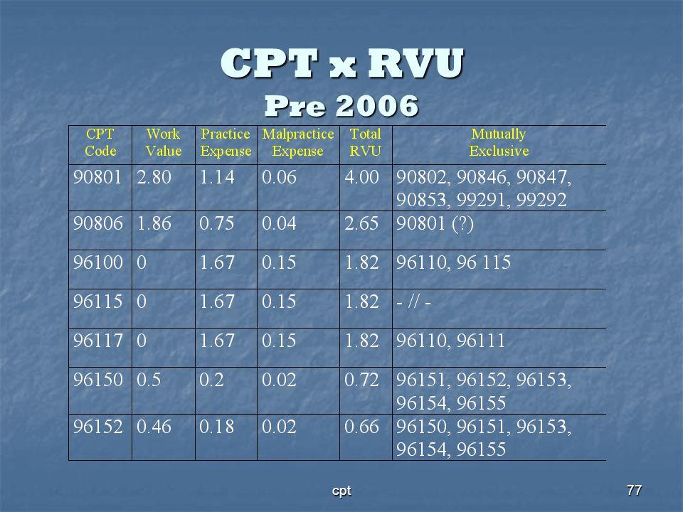 CPT x RVU Pre 2006 cpt