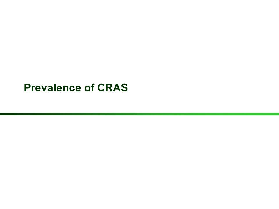 Prevalence of CRAS 12