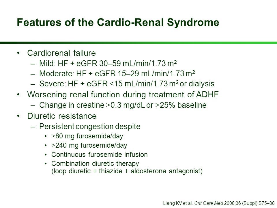 Features of the Cardio-Renal Syndrome