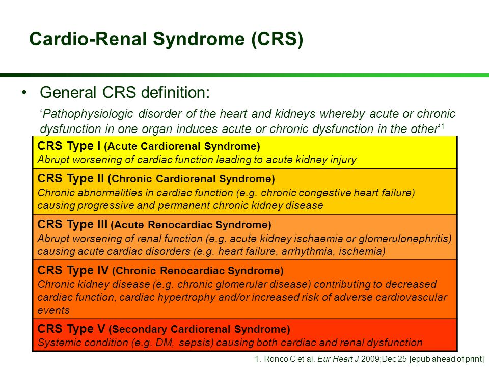 Cardio-Renal Syndrome (CRS)