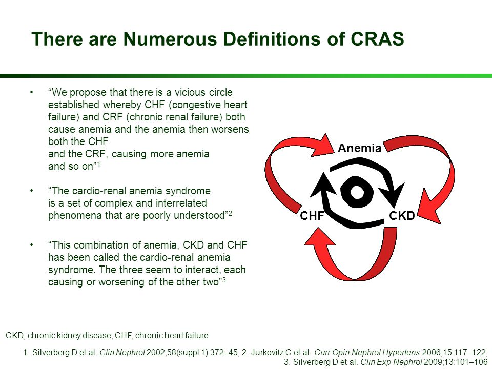 There are Numerous Definitions of CRAS