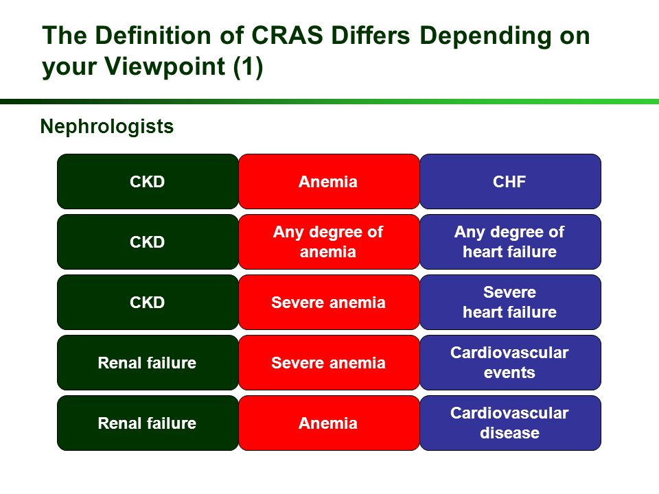 The Definition of CRAS Differs Depending on your Viewpoint (1)