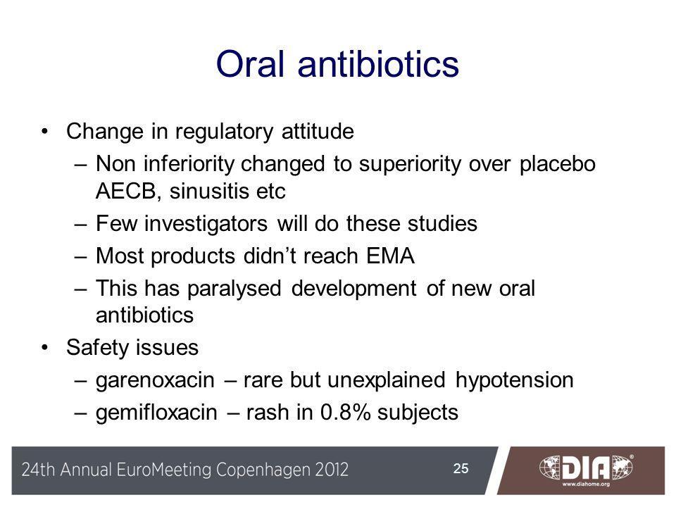 Oral antibiotics Change in regulatory attitude