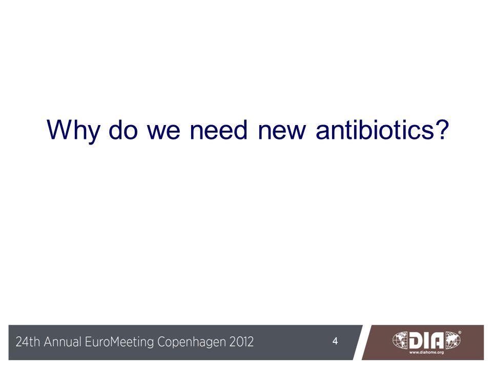 Why do we need new antibiotics