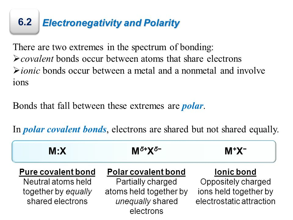 6.2 Electronegativity and Polarity