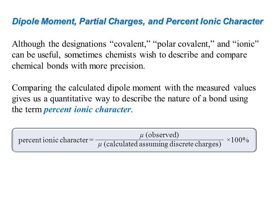 μ (calculated assuming discrete charges)