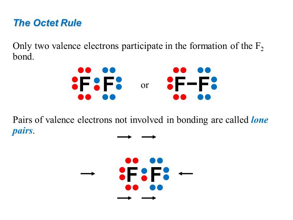 F F • F F • F F • The Octet Rule