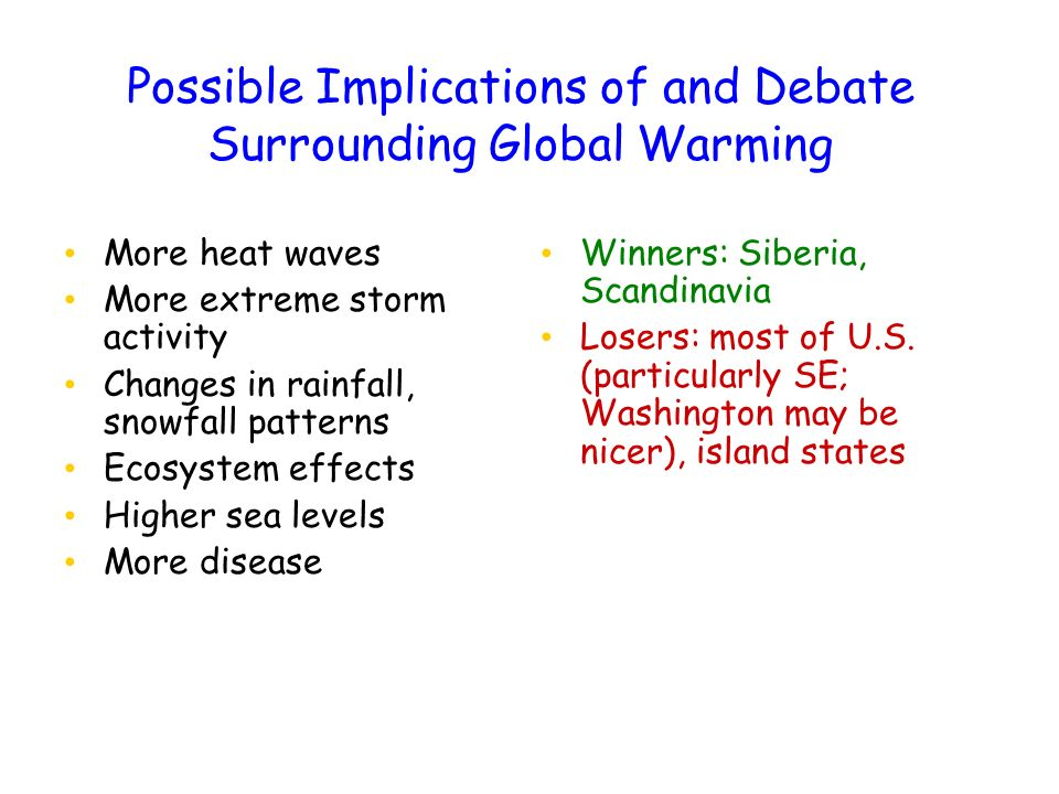 Possible Implications of and Debate Surrounding Global Warming