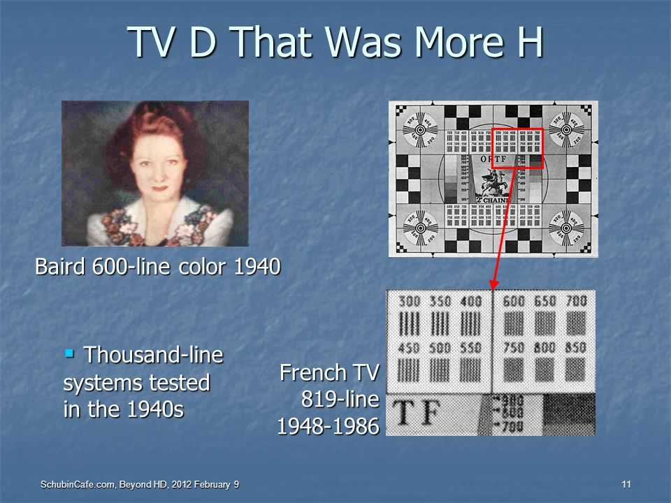 TV D That Was More H Thousand-line Baird 600-line color 1940