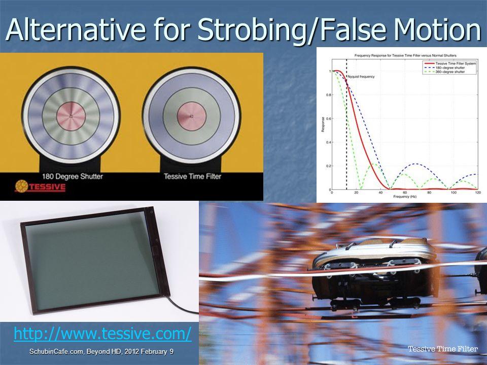 Alternative for Strobing/False Motion