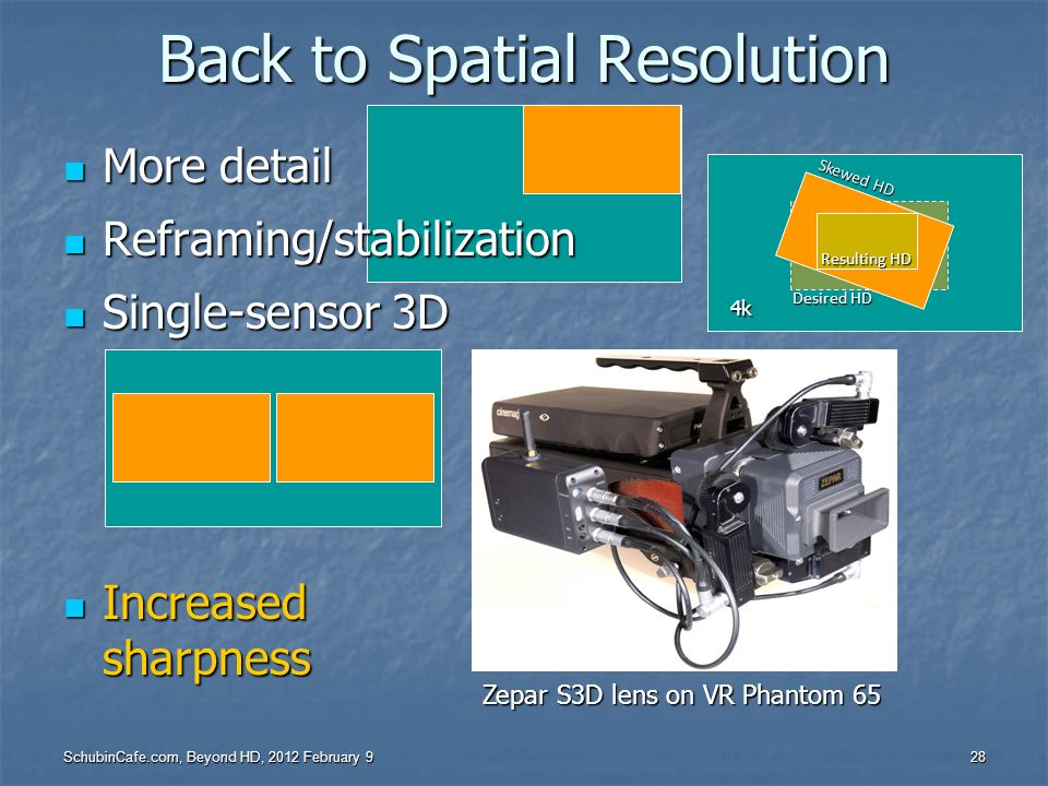 Back to Spatial Resolution