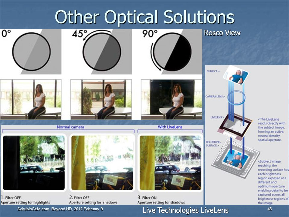 Other Optical Solutions