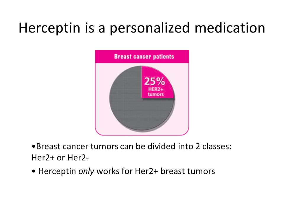 Herceptin is a personalized medication