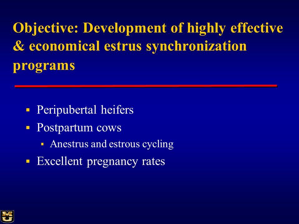 Objective: Development of highly effective & economical estrus synchronization programs