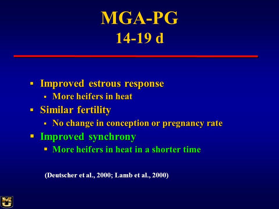 MGA-PG 14-19 d Improved estrous response Similar fertility