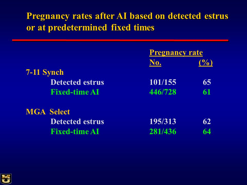 Pregnancy rates after AI based on detected estrus or at predetermined fixed times