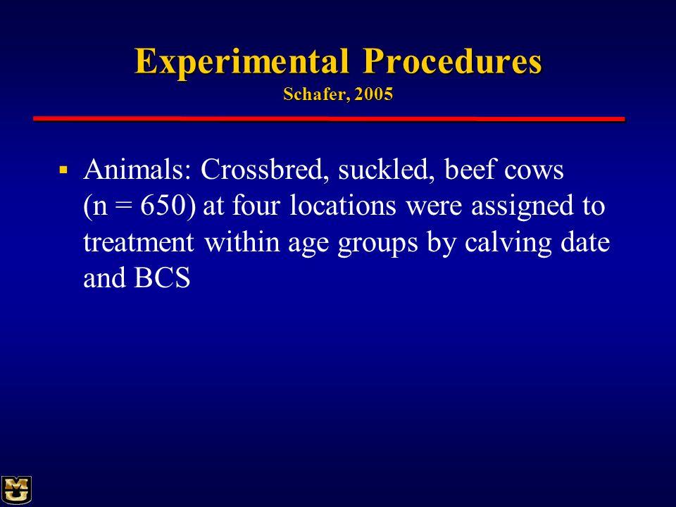 Experimental Procedures Schafer, 2005