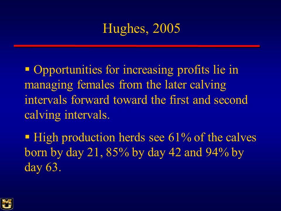 Hughes, 2005