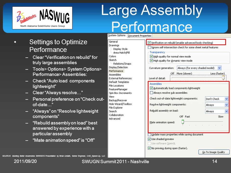 Large Assembly Performance
