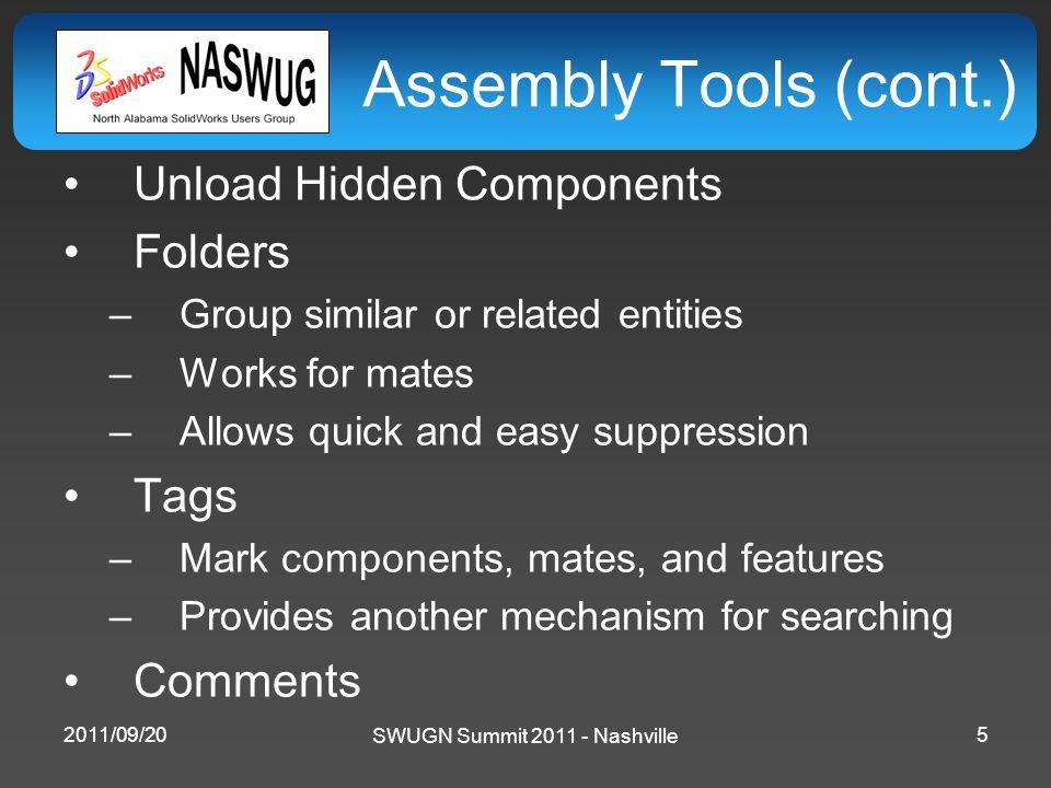 SWUGN Summit 2011 - Nashville