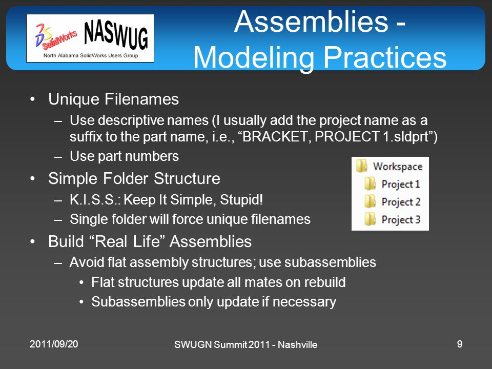 Assemblies - Modeling Practices
