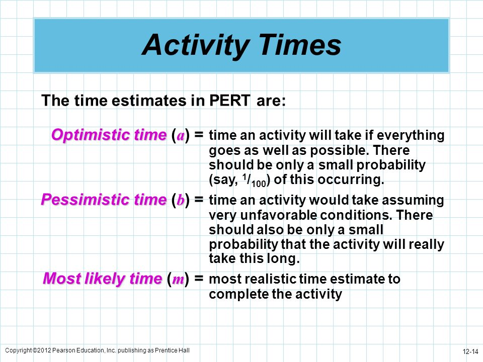 Activity Times The time estimates in PERT are:
