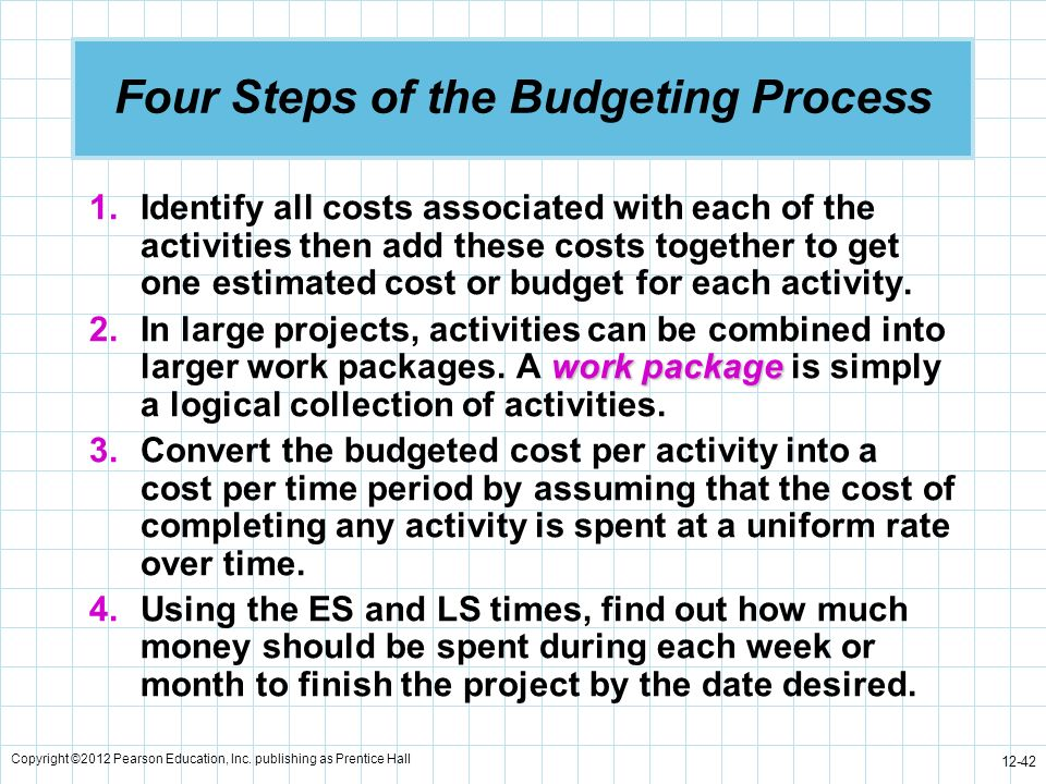 Four Steps of the Budgeting Process