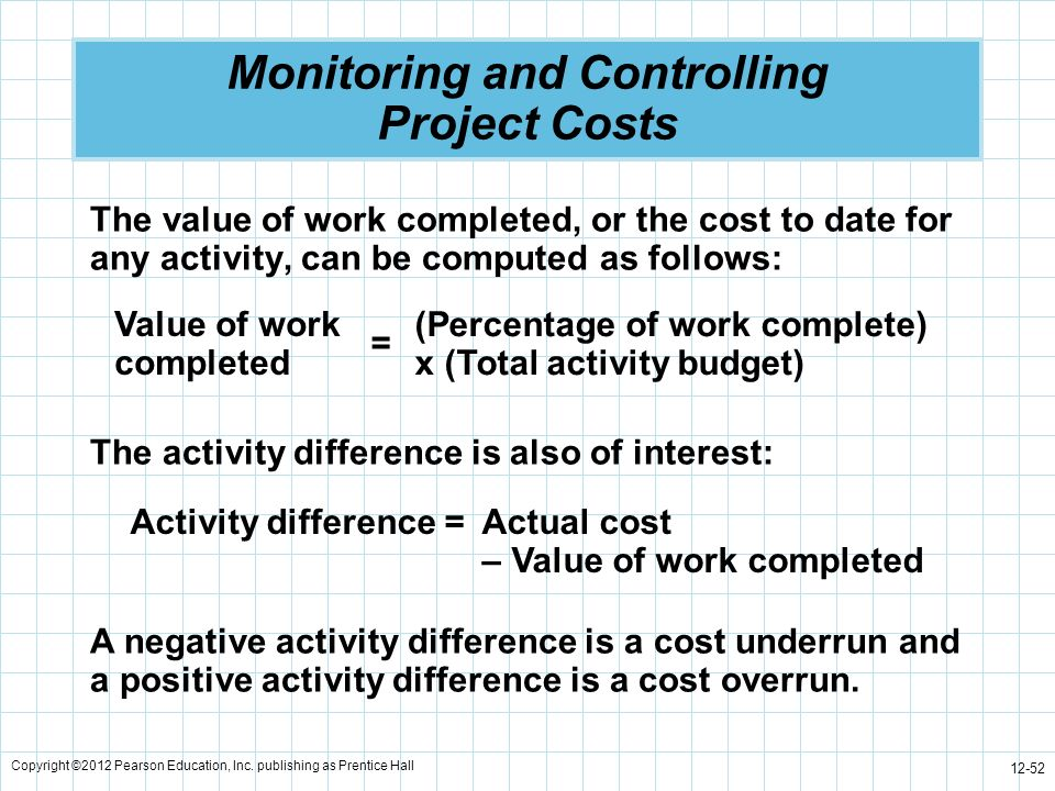Monitoring and Controlling Project Costs