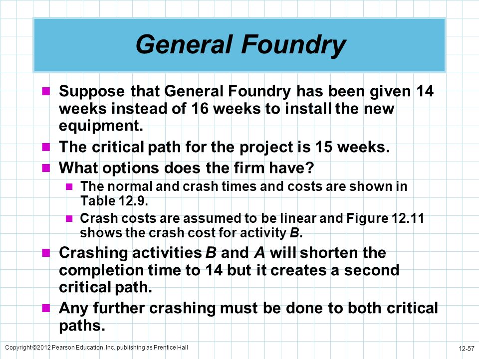 General Foundry Suppose that General Foundry has been given 14 weeks instead of 16 weeks to install the new equipment.