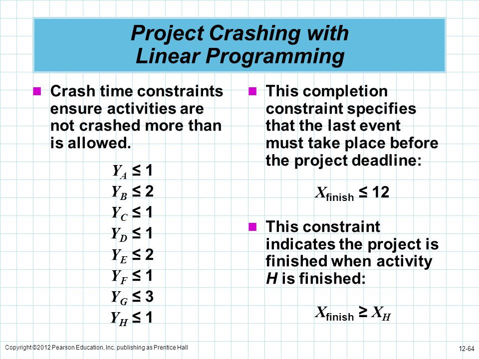 Project Crashing with Linear Programming