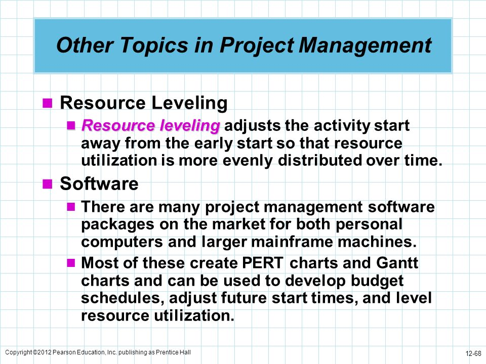 project management topics Published by elsevier in collaboration with the association for project management (apm) and the international project management association.