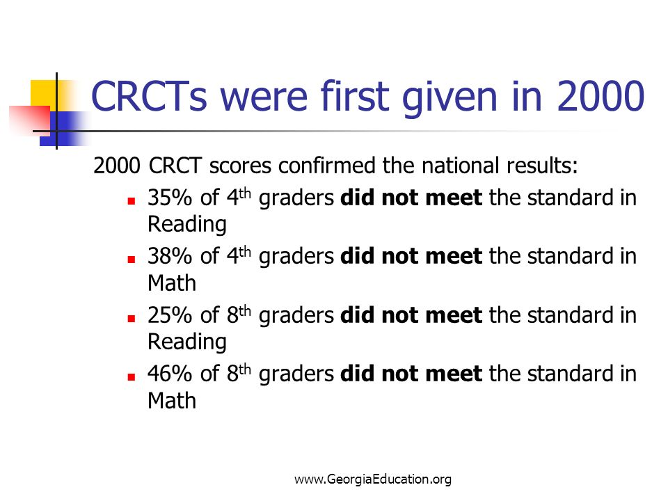 CRCTs were first given in 2000