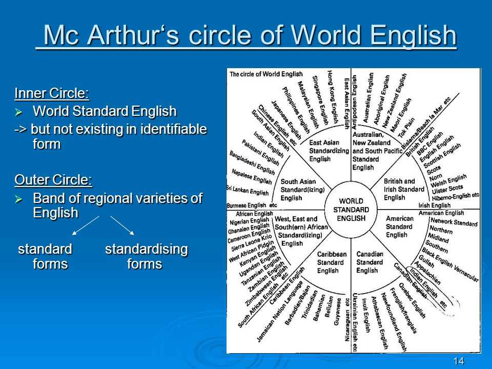 debate on whether outer circle englishes English and englishes but each of which contributes to the debate outer circle' in randolph quirk and h g widdowson (eds).