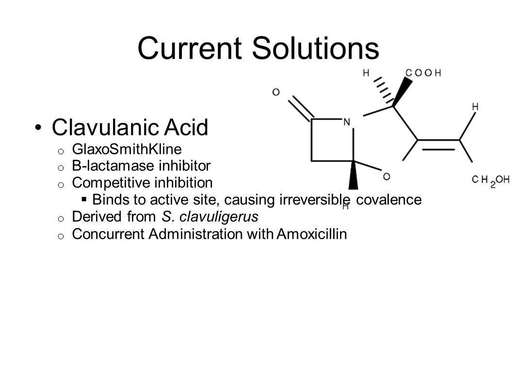 Current Solutions Clavulanic Acid GlaxoSmithKline