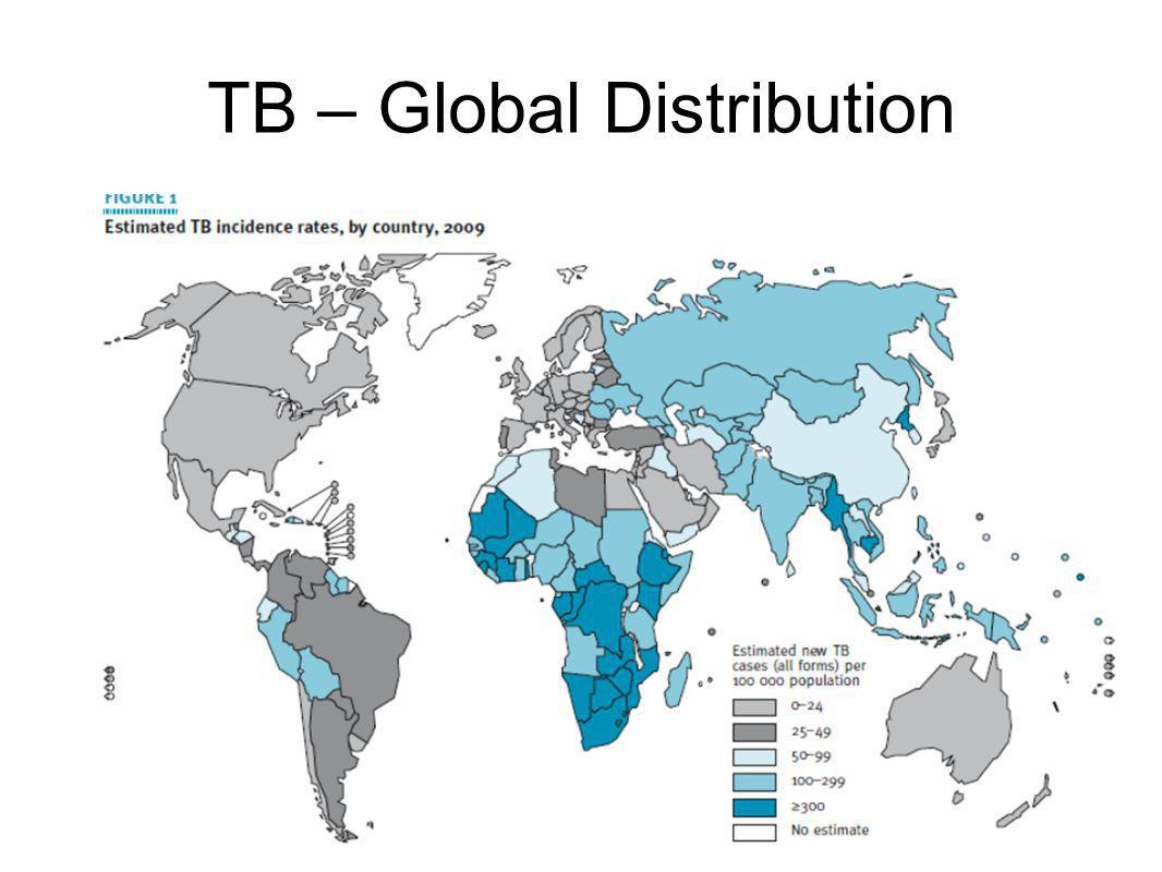 TB – Global Distribution
