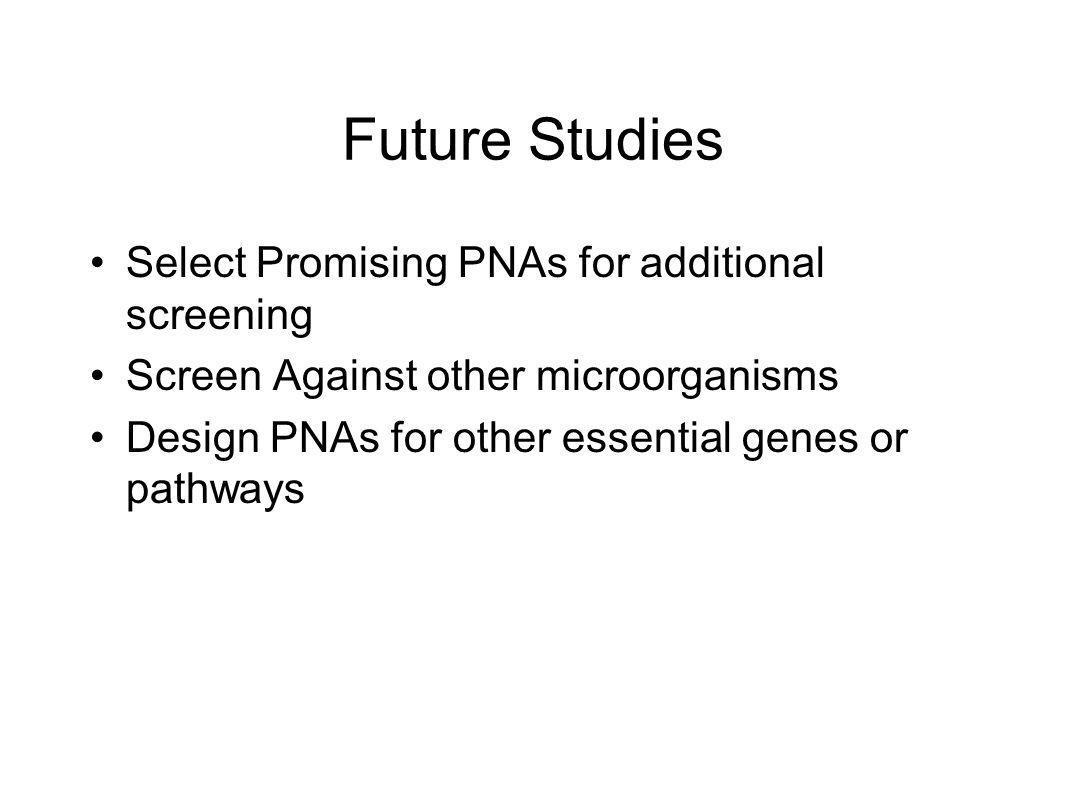 Future Studies Select Promising PNAs for additional screening