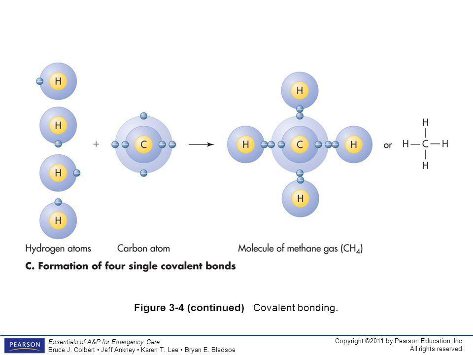 Figure 3-4 (continued) Covalent bonding.