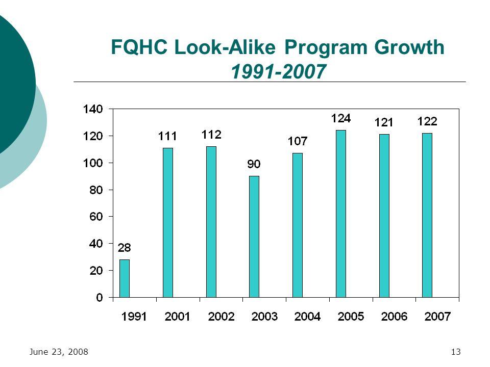FQHC Look-Alike Program Growth 1991-2007