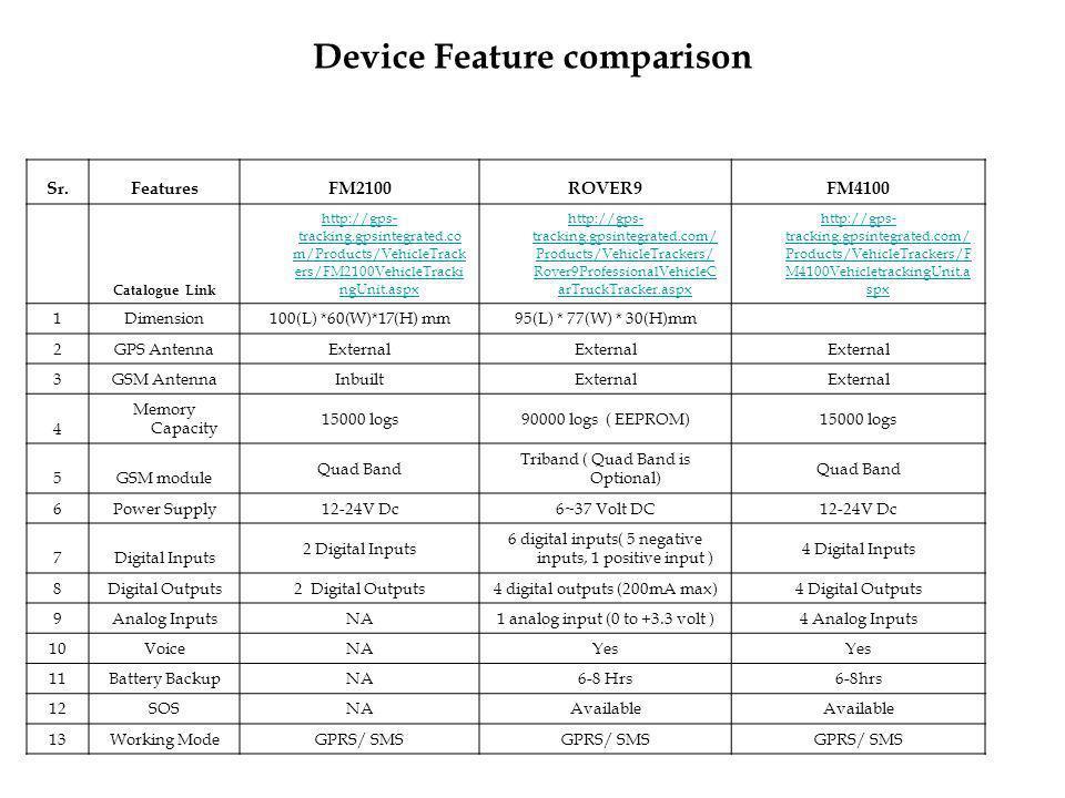 Device Feature comparison