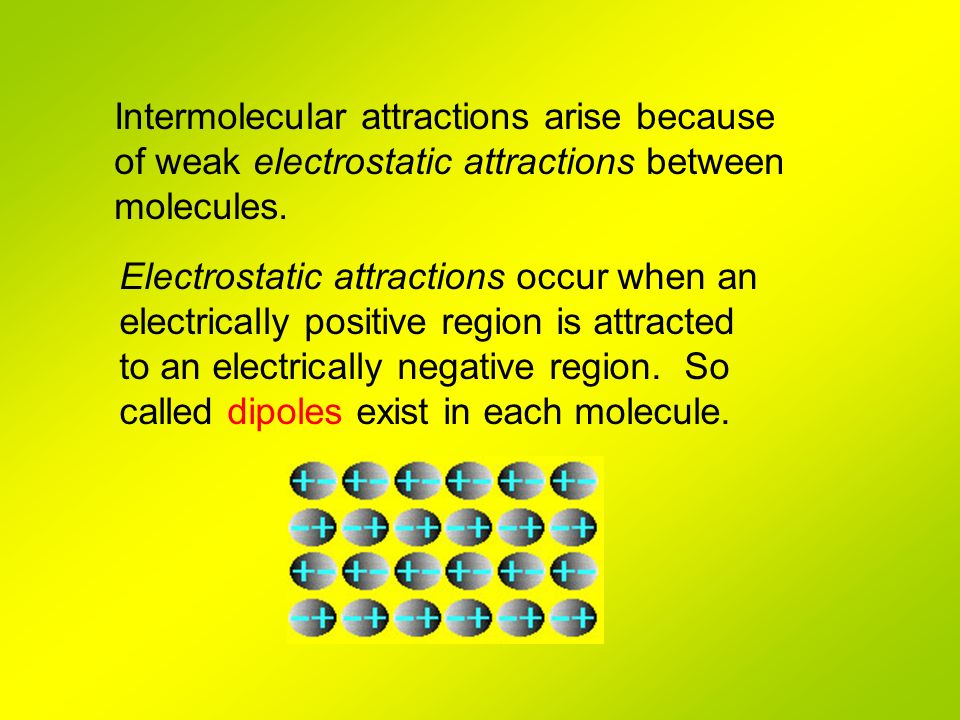 Intermolecular attractions arise because of weak electrostatic attractions between molecules.