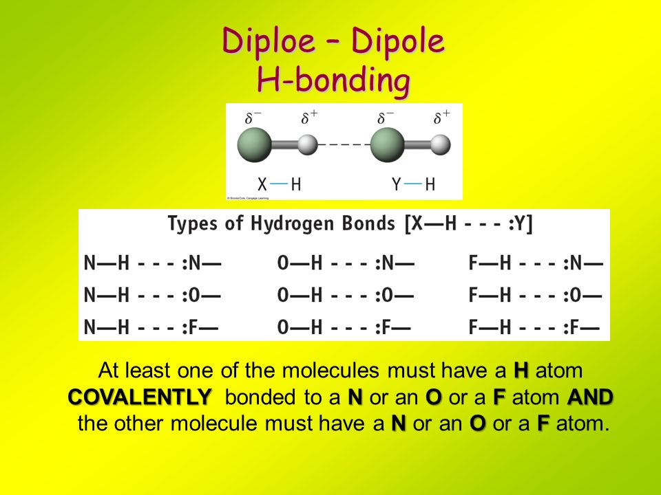 Diploe – Dipole H-bonding
