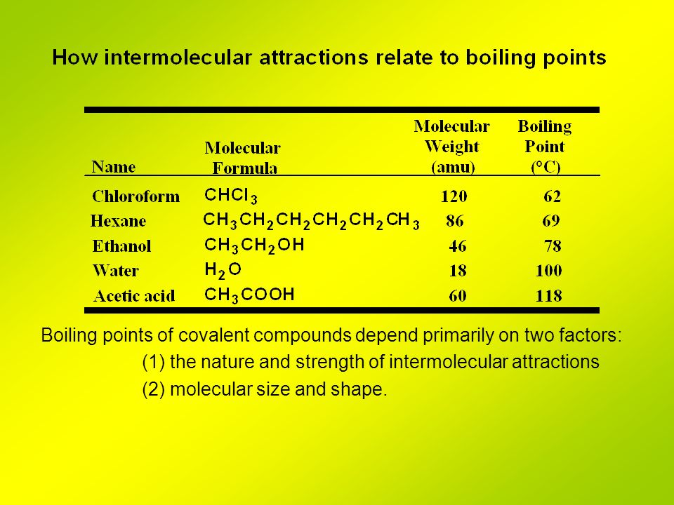 Boiling points of covalent compounds depend primarily on two factors: