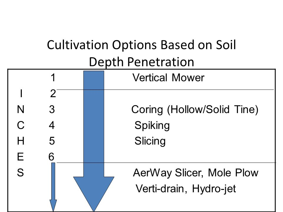 Cultivation Options Based on Soil Depth Penetration