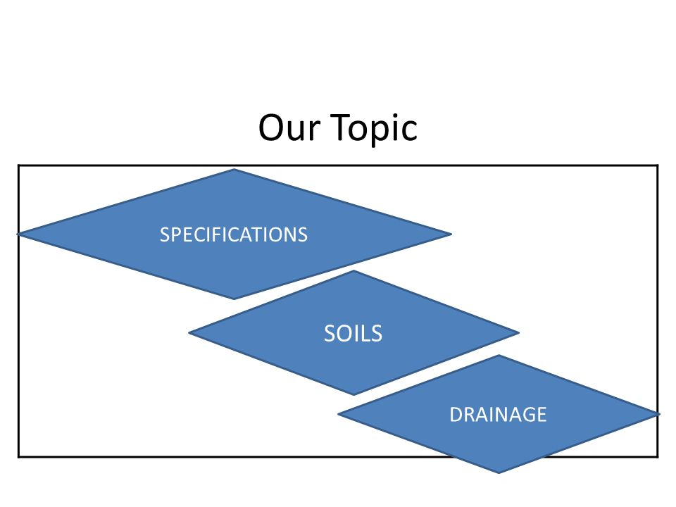 Our Topic SPECIFICATIONS SOILS DRAINAGE